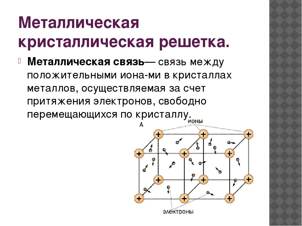 Картинки кристаллических решеток