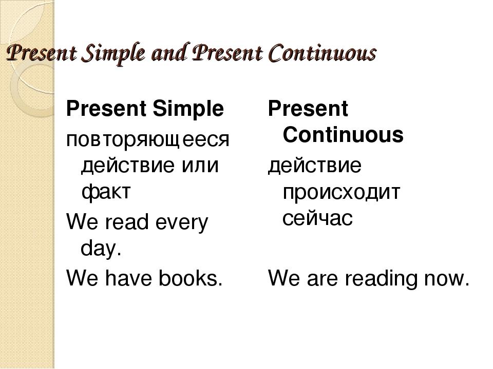 Онлайн тест по английскому Present Simple или Present
