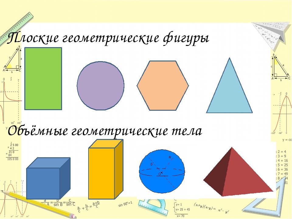 Технология 3 класс презентация плоские и объемные фигуры открытка, объемные