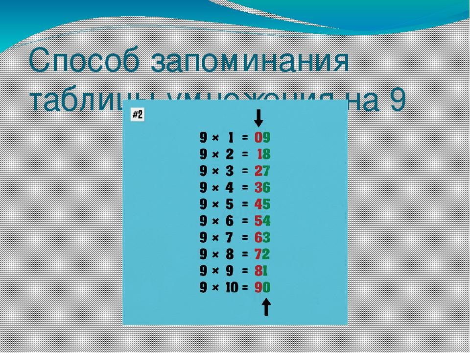 Способ запоминания таблицы умножения на 9