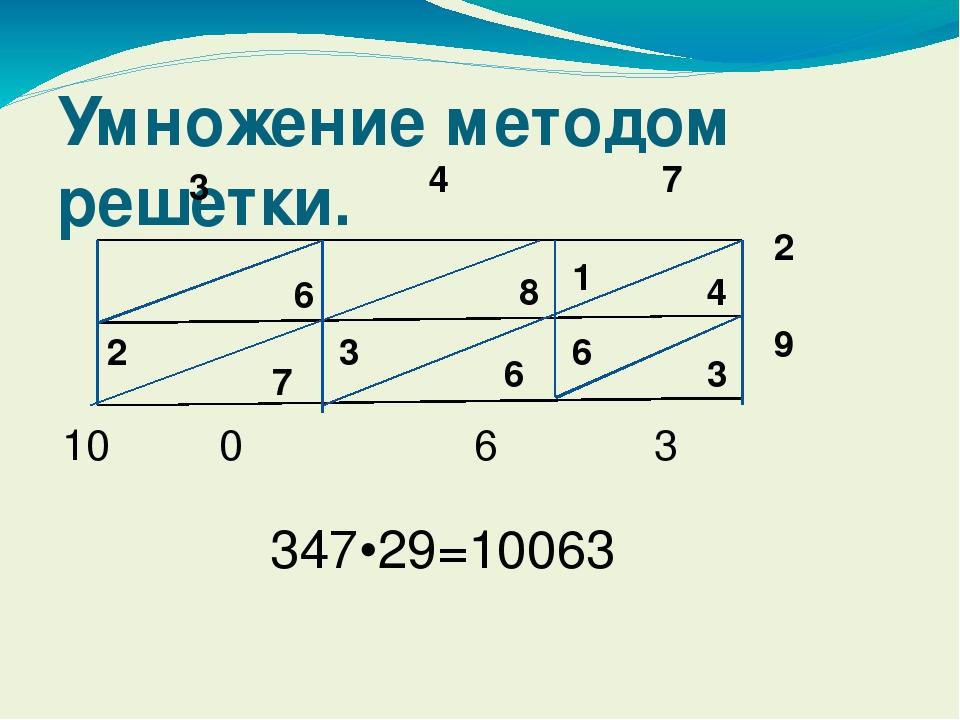 Умножение методом решетки. 3 4 7 2 9 6 8 1 4 3 6 6 3 7 2 3 6 0 10 347•29=10063