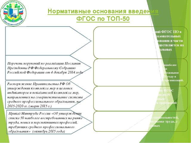 Нормативные основания введения ФГОС по ТОП-50 Перечень поручений по реализаци...