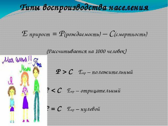 Численность населения в зависмости от президента россии - портал о ремонте и строительстве своими руками