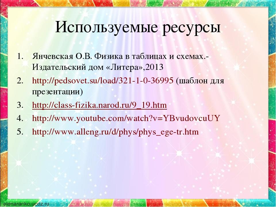 Янчевская о.в. физика в таблицах и схемах