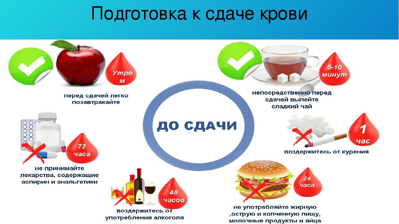 Ли анализом можно кормить смесью крови перед лечение пиелонефрит цистит признаки