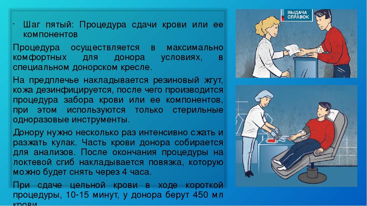 Шаг пятый: Процедура сдачи крови или ее компонентов Процедура осуществляется...