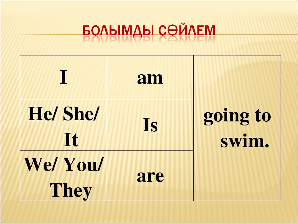 Iamgoing to swim. He/ She/ ItIs We/ You/ Theyare