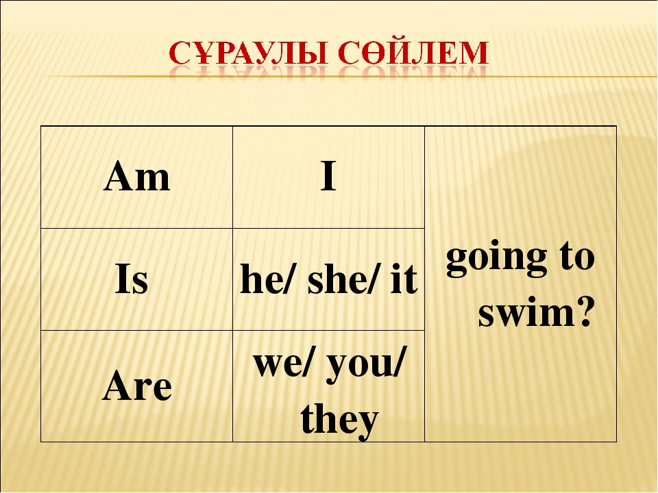 AmIgoing to swim? Is he/ she/ it Arewe/ you/ they