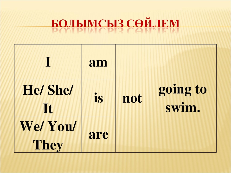 Iamnotgoing to swim. He/ She/ Itis We/ You/ Theyare