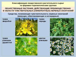 Классификация лекарственного растительного сырья по фармако-терапевтическим г