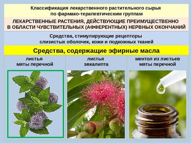 Классификация лекарственного растительного сырья по фармако-терапевтическим г...