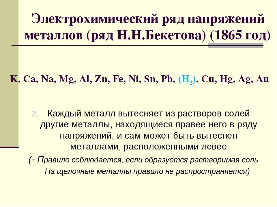 электрохимический ряд напряжений картинки