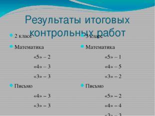 Результаты итоговых контрольных работ 2 класс 3 класс Математика «5» – 2 «4»
