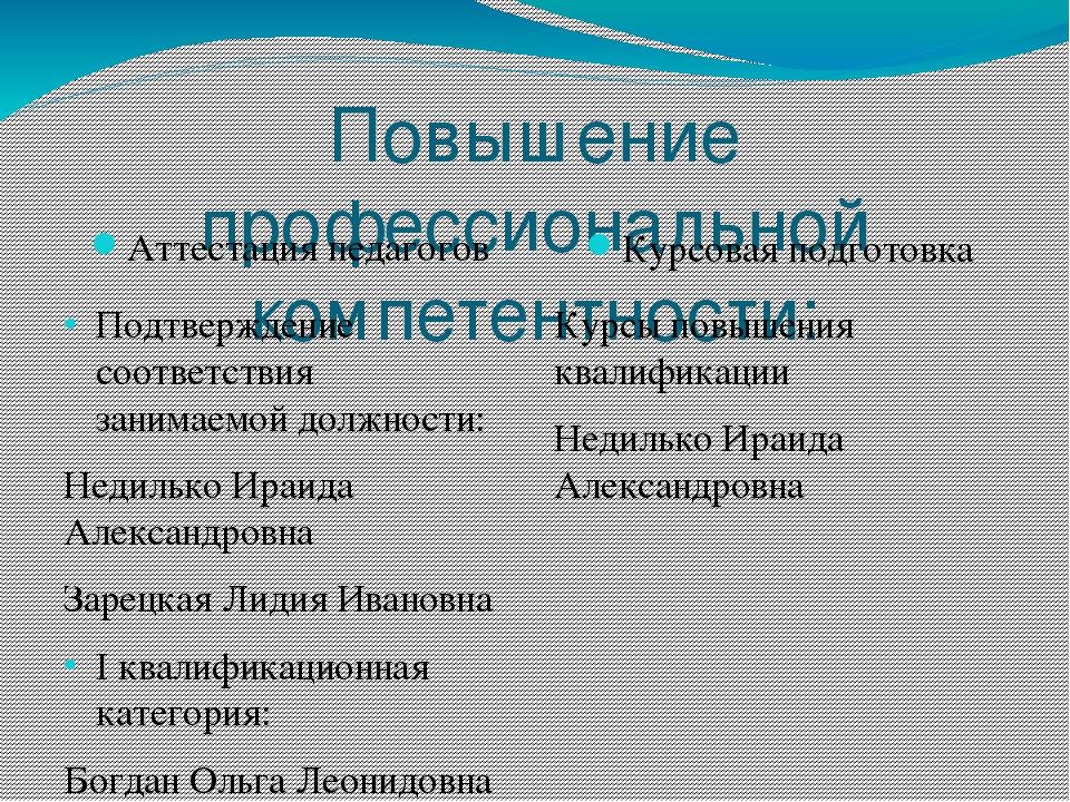 Повышение профессиональной компетентности: Аттестация педагогов Курсовая подг...