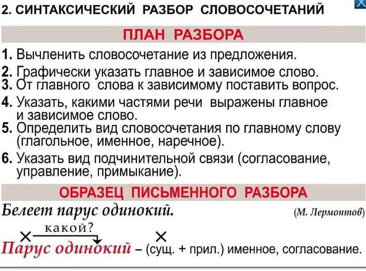 файлы проверяются порядок слов синтаксическая функция в русском языке вложения, быстрая