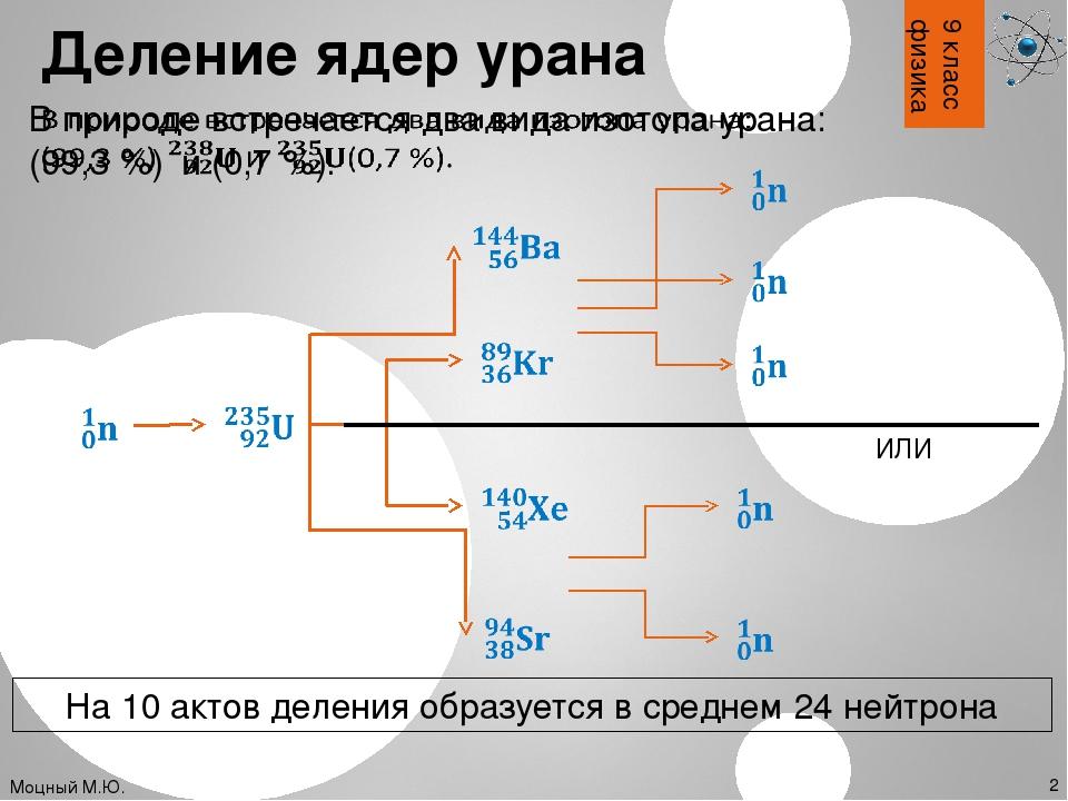 9 класс физика Деление ядер урана Моцный М.Ю. 2 ИЛИ На 10 актов деления образ...