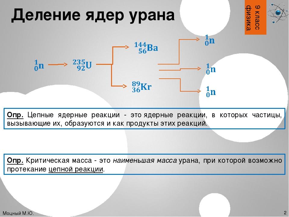 9 класс физика Деление ядер урана Моцный М.Ю. 2 Опр. Цепные ядерные реакции -...