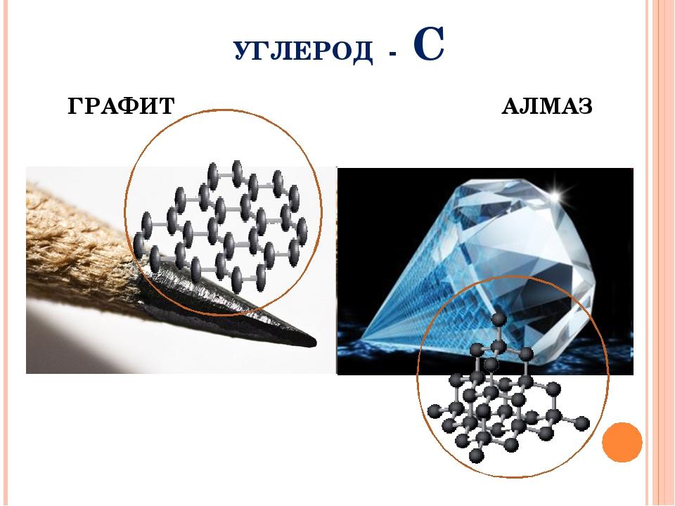 УГЛЕРОД - C ГРАФИТ АЛМАЗ