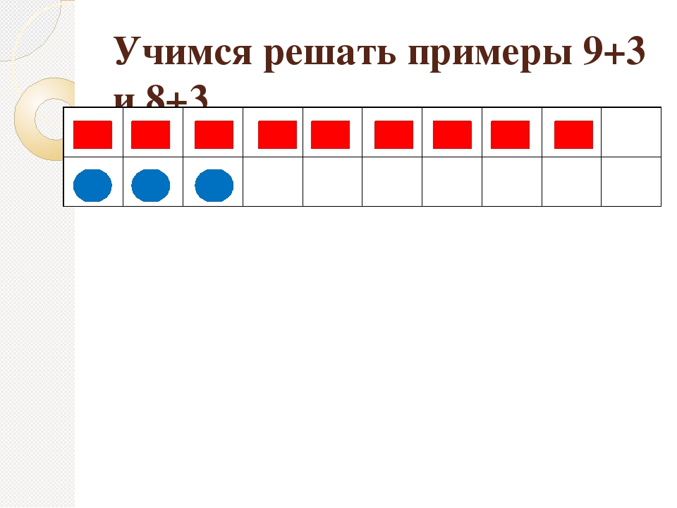 Учимся решать примеры 9+3 и 8+3