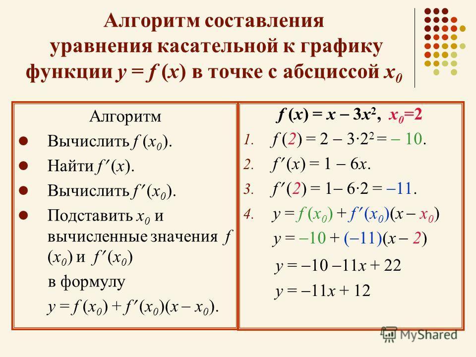 Контрольная работа по теме уравнение касательной 4993