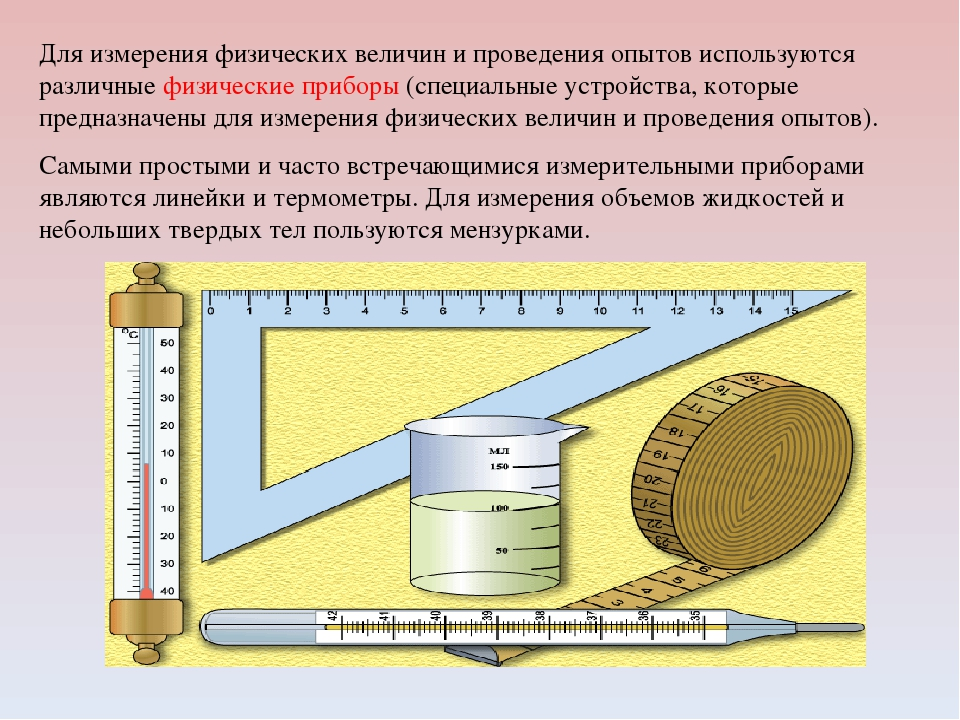 Картинки на тему измерения