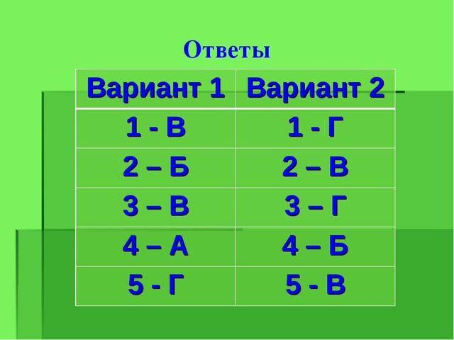 Ответы Вариант 1Вариант 2 1 - В1 - Г 2 – Б2 – В 3 – В3 – Г 4 – А4 – Б 5...