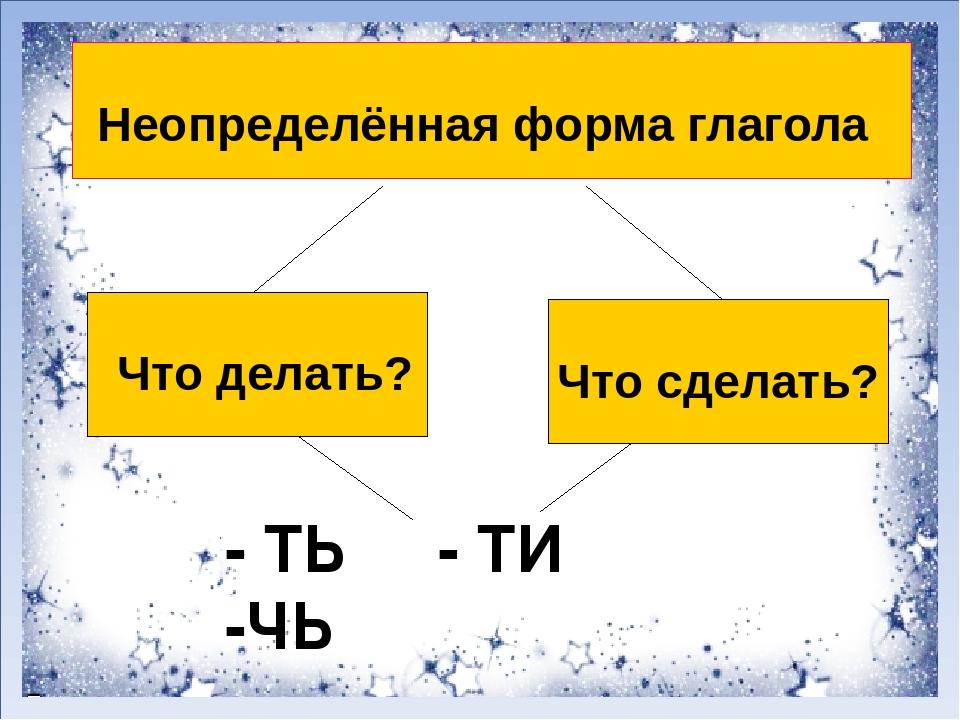 Просмотр содержимого документа презентация