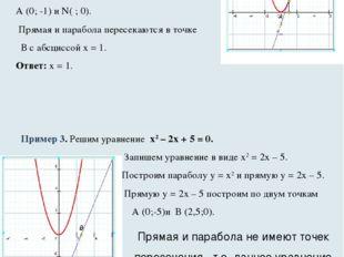 Пример 2. Решим уравнение x2 – 2x + 1 = 0. Запишем уравнение в виде x2 = 2x