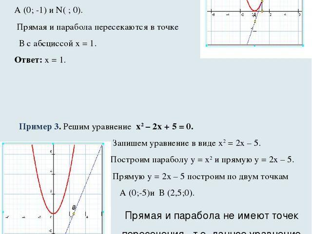 Пример 2. Решим уравнение x2 – 2x + 1 = 0. Запишем уравнение в виде x2 = 2x...