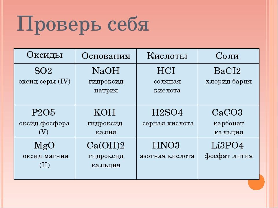 Как из 6 оксида сделать 3 оксид