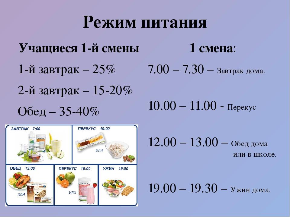 Диета Режим Питания. Меню ПП на неделю для похудения. Таблица с рецептами из простых продуктов, примерный рацион питания на 1000, 1200, 1500 калорий в день