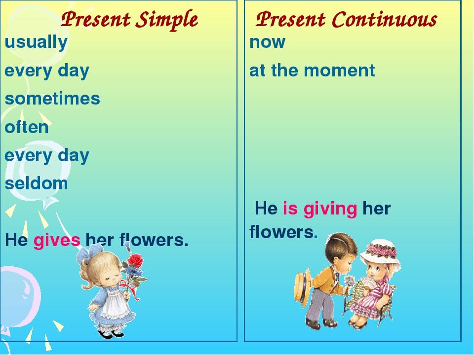 Спряжение глагола to be быть в Present Past Future