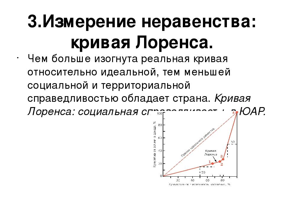 3.Измерение неравенства: кривая Лоренса. Чем больше изогнута реальная кривая...