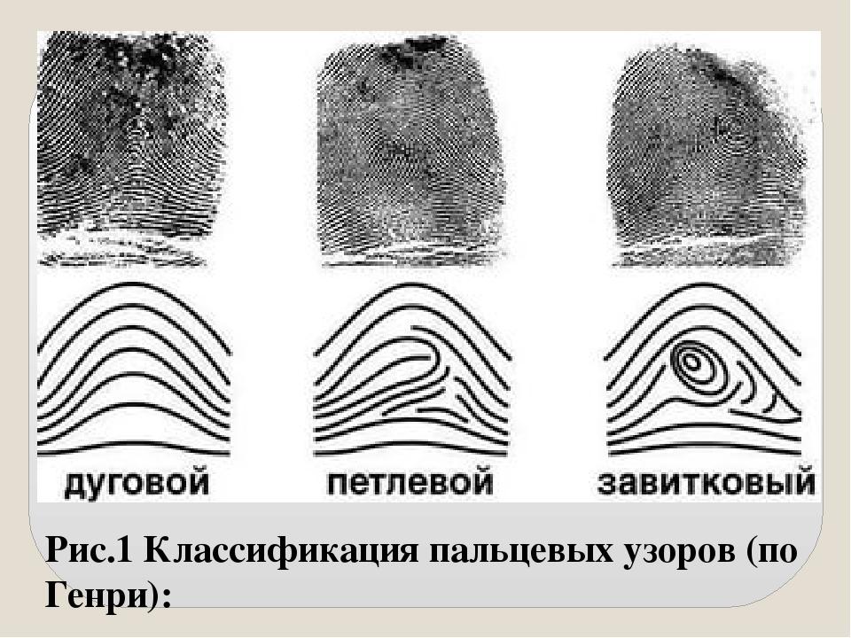 Большой палец петлевой узор