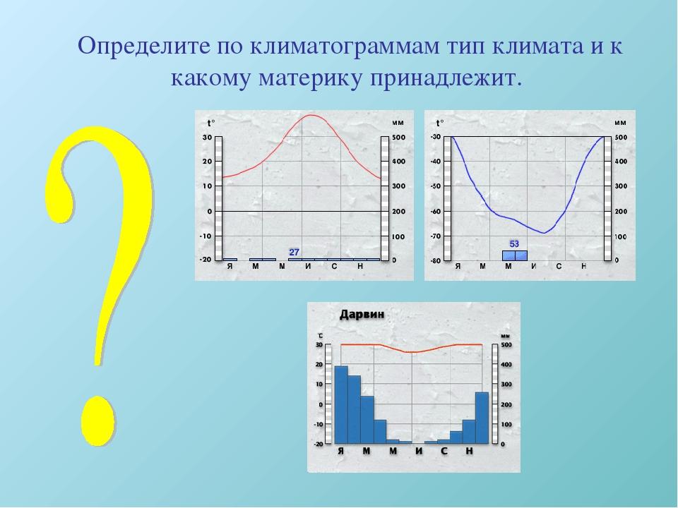 Определите по климатограммам тип климата и к какому материку принадлежит.
