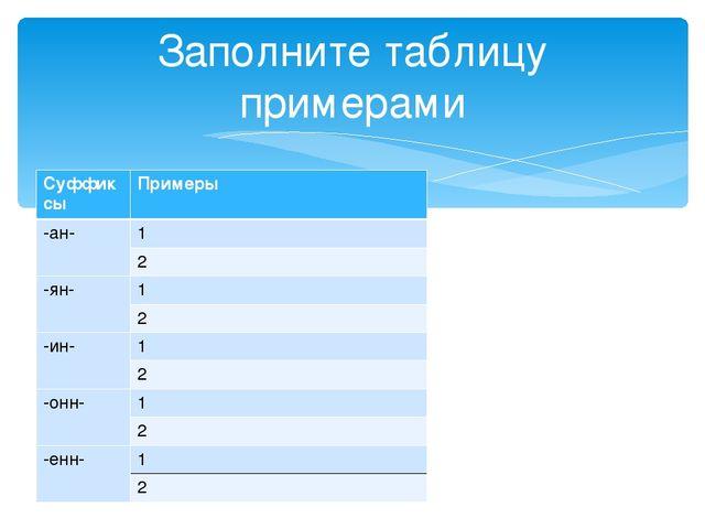 Заполните таблицу примерами СуффиксыПримеры -ан-1 2 -ян-1 2 -ин-1 2 -о...