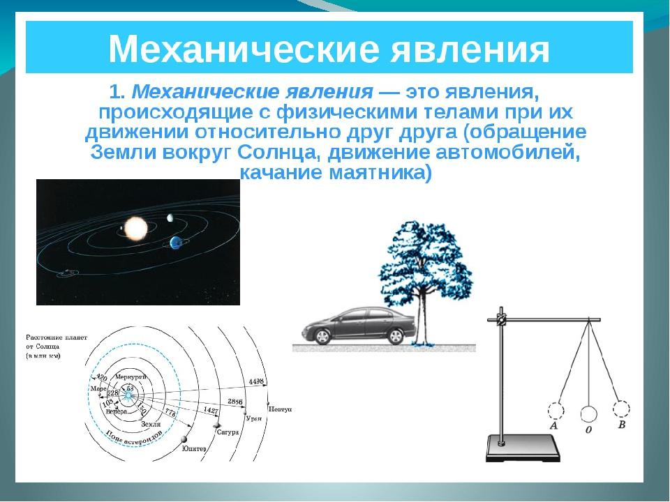 Явления в физике картинки