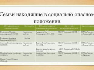 Семьи находящие в социально опасном положении № п/п ФИО, число, месяц, год ро
