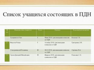 Список учащихся состоящих в ПДН № п/п Фамилия, имя, учащегося Класс Причина К