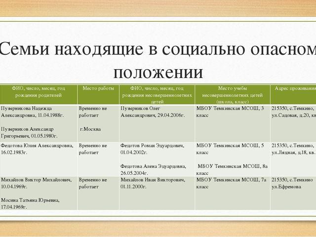 Семьи находящие в социально опасном положении № п/п ФИО, число, месяц, год ро...