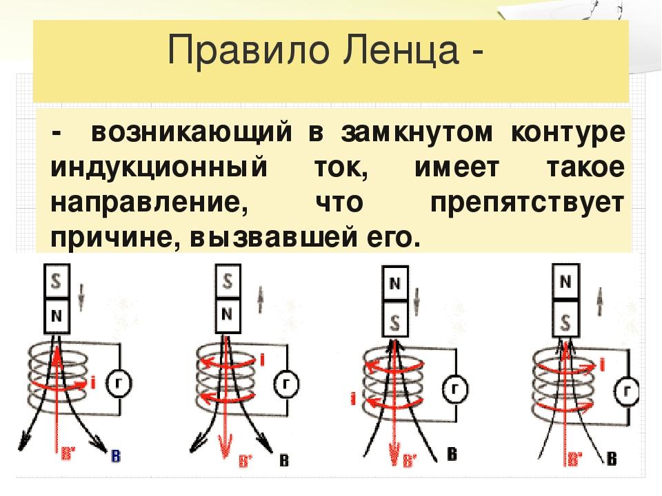 картинки направление индукционного тока все серии ютубе