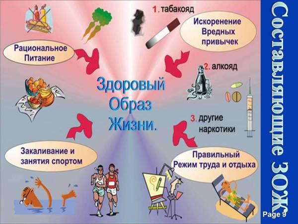 самообразование здоровый образ жизни план