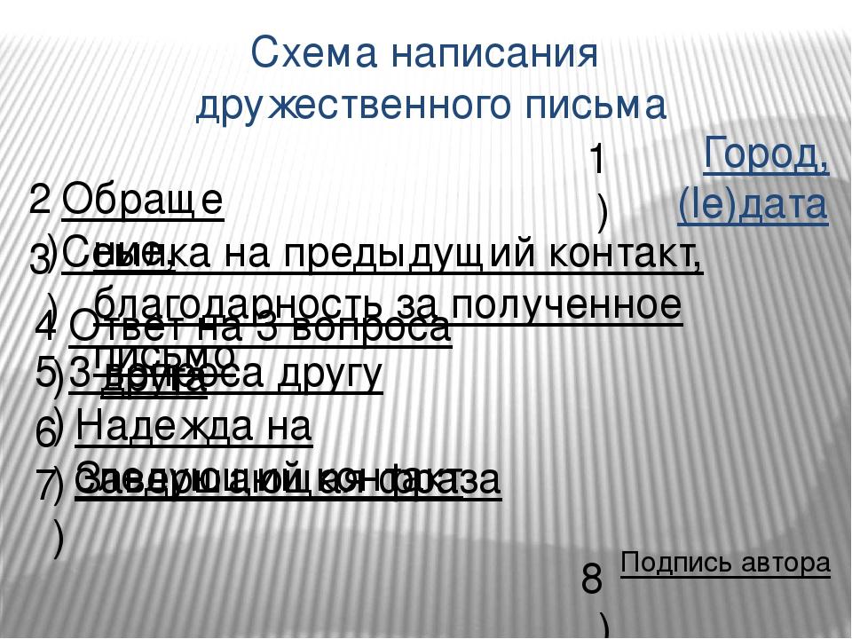 Схема написания дружественного письма Город, (le)дата Обращение, 1) 2) 3) Ссы...