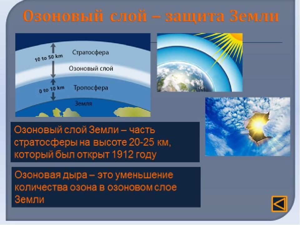 затылке картинки озоновый слой земли шапка