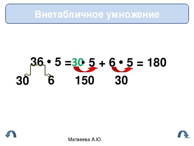 Календарно тематическое планирование по русскому языку 2 класс пнш
