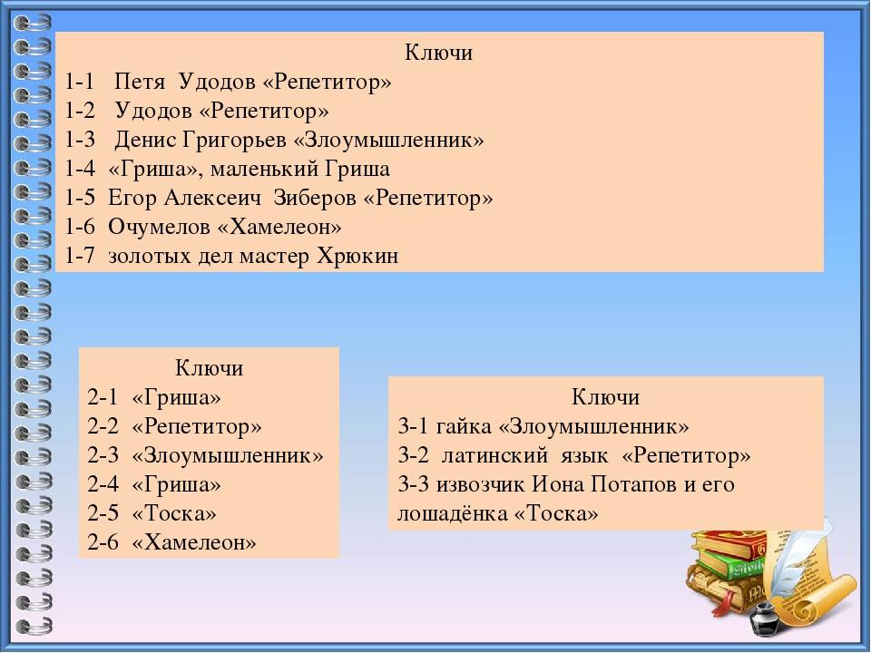 Ключи 1-1 Петя Удодов «Репетитор» 1-2 Удодов «Репетитор» 1-3 Денис Григорьев...