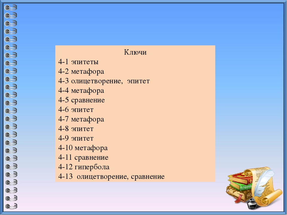 Ключи 4-1 эпитеты 4-2 метафора 4-3 олицетворение, эпитет 4-4 метафора 4-5 сра...