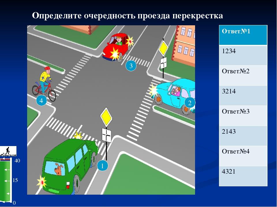 Картинка проезда перекрестка