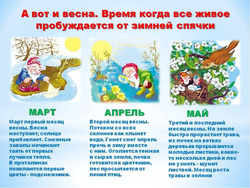 славян рассказы о весне детям с картинками встречается галереях