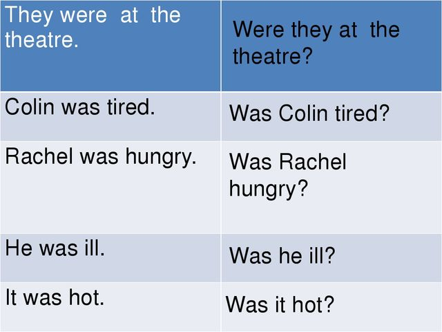 Were they at the theatre? Was Colin tired? Was Rachel hungry? Was he ill? Wa...